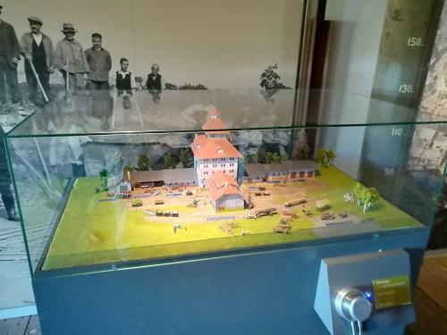 Museum Hobrechtsfelde